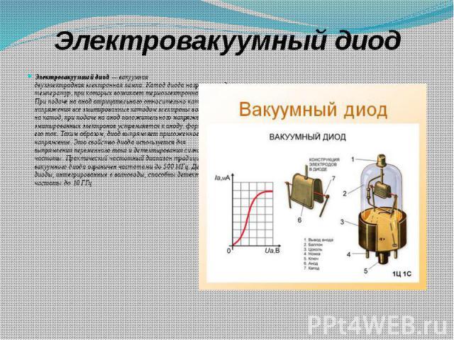 Электровакуумный диод Электровакуумныйдиод— вакуумная двухэлектроднаяэлектронная лампа.Катоддиода нагревается до температур, при которых возникаеттермоэлектронная эмиссия. При подаче наанодотрицательно…