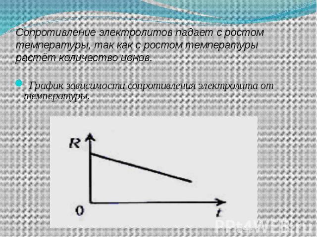 Сопротивление электролитов падает с ростом температуры, так как с ростом температуры растёт количество ионов.