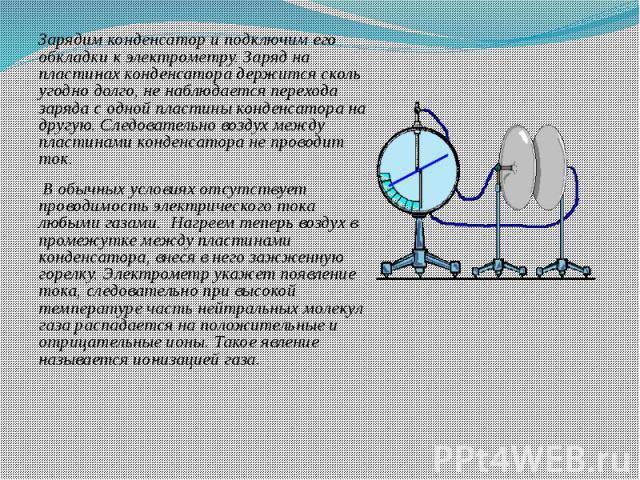 Зарядим конденсатор и подключим его обкладки к электрометру. Заряд на пластинах конденсатора держится сколь угодно долго, не наблюдается перехода заряда с одной пластины конденсатора на другую. Следовательно воздух между пластинами конденсатора не п…