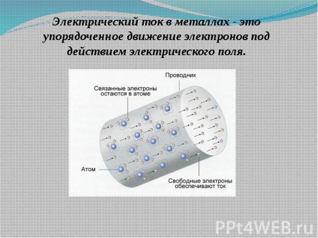 Электрический ток в металлах - это упорядоченное движение электронов под действием электрического поля. Электрический ток в металлах - это упорядоченное движение электронов под действием электрического поля.