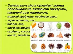 Запаси кальцію в організмі можна поповнювати, вживаючи продукти, насичені цим мі