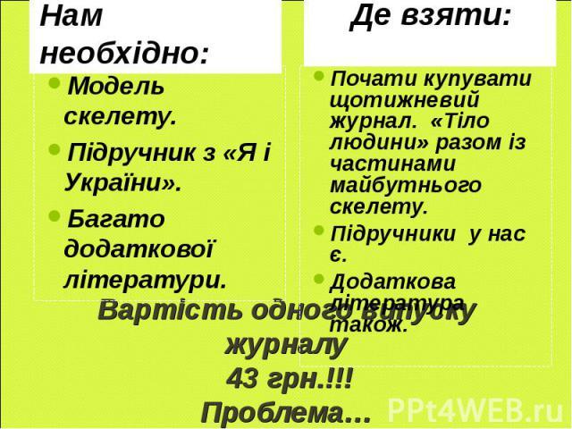 Модель скелету. Підручник з «Я і України». Багато додаткової літератури. Почати купувати щотижневий журнал. «Тіло людини» разом із частинами майбутнього скелету. Підручники у нас є. Додаткова література також. Вартість одного випуску журналу 43 грн.…