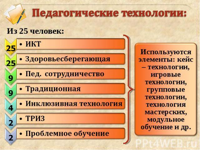 Педагогические технологии: