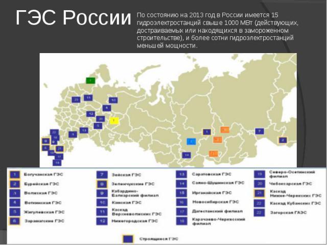 ГЭС России По состоянию на 2013 год в России имеется 15 гидроэлектростанций свыше 1000 МВт (действующих, достраиваемых или находящихся в замороженном строительстве), и более сотни гидроэлектростанций меньшей мощности.