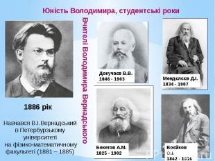 Юність Володимира, студентські роки Вчителі Володимира Вернадського Навчався В.І