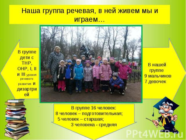 Наша группа речевая, в ней живем мы и играем… В группе дети с ТНР, ОНР, I, II и III уровня речевого развития и дизартрией В группе 16 человек: 8 человек – подготовительная; 5 человек – старшая; 3 человека - средняя В нашей группе 9 мальчиков 7 девочек
