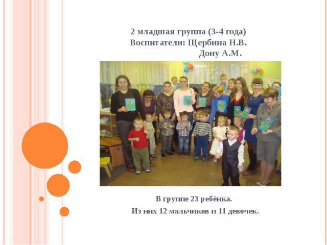 2 младшая группа (3-4 года) Воспитатели: Щербина Н.В. Дону А.М. В группе 23 ребёнка. Из них 12 мальчиков и 11 девочек.