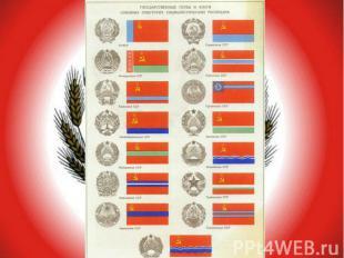 Вечная Слава СССР!