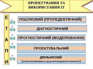 ПОШУКОВИЙ (ПРОПЕДЕВТИЧНИЙ) ПОШУКОВИЙ (ПРОПЕДЕВТИЧНИЙ)