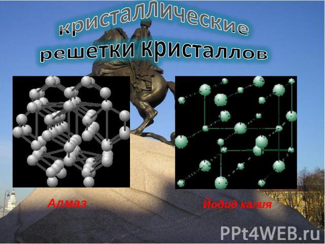 кристаллические решетки кристаллов
