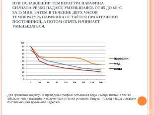 при охлаждении температура парафина сначала резко падает, уменьшаясь от 85 до 60
