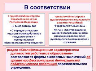 В соответствии с приказом Министерства образования и науки Российской Федерации