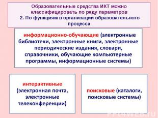 Образовательные средства ИКТ можно классифицировать по ряду параметров 2. По фун