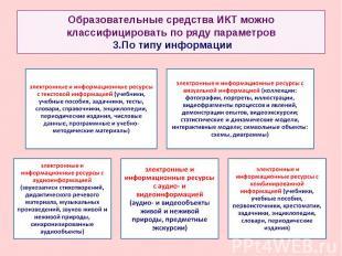 Образовательные средства ИКТ можно классифицировать по ряду параметров 3.По типу