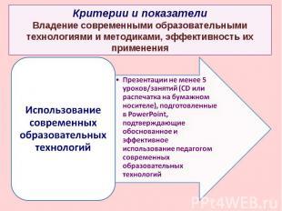 Критерии и показатели Владение современными образовательными технологиями и мето