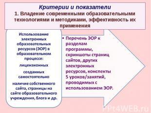 Критерии и показатели 1. Владение современными образовательными технологиями и м