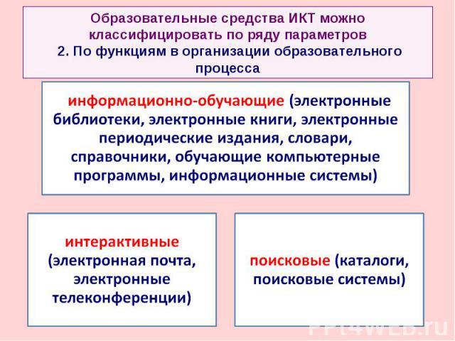 Образовательные средства ИКТ можно классифицировать по ряду параметров 2. По функциям в организации образовательного процесса информационно-обучающие (электронные библиотеки, электронные книги, электронные периодические издания, словари, справочники…