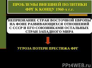 ПРОБЛЕМЫ ВНЕШНЕЙ ПОЛИТИКИ ФРГ К КОНЦУ 1960-х г.г. НЕПРИЗНАНИЕ СТРАН ВОСТОЧНОЙ ЕВ