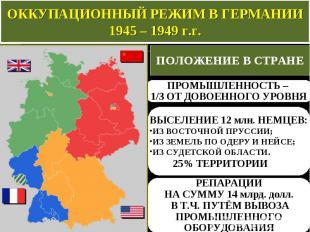 ОККУПАЦИОННЫЙ РЕЖИМ В ГЕРМАНИИ 1945 – 1949 г.г. ПОЛОЖЕНИЕ В СТРАНЕ ПРОМЫШЛЕННОСТ