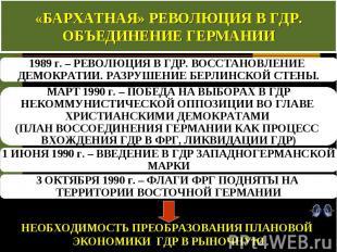«БАРХАТНАЯ» РЕВОЛЮЦИЯ В ГДР. ОБЪЕДИНЕНИЕ ГЕРМАНИИ 1989 г. – РЕВОЛЮЦИЯ В ГДР. ВОС