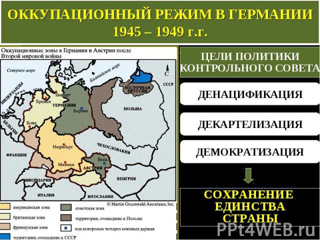 ОККУПАЦИОННЫЙ РЕЖИМ В ГЕРМАНИИ 1945 – 1949 г.г. СОХРАНЕНИЕ ЕДИНСТВА СТРАНЫ
