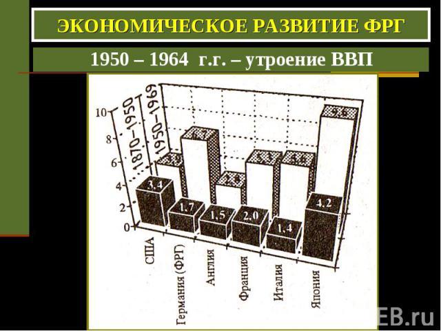 ЭКОНОМИЧЕСКОЕ РАЗВИТИЕ ФРГ 1950 – 1964 г.г. – утроение ВВП
