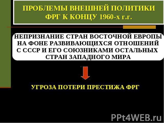 ПРОБЛЕМЫ ВНЕШНЕЙ ПОЛИТИКИ ФРГ К КОНЦУ 1960-х г.г. НЕПРИЗНАНИЕ СТРАН ВОСТОЧНОЙ ЕВРОПЫ НА ФОНЕ РАЗВИВАЮЩИХСЯ ОТНОШЕНИЙ С СССР И ЕГО СОЮЗНИКАМИ ОСТАЛЬНЫХ СТРАН ЗАПАДНОГО МИРА УГРОЗА ПОТЕРИ ПРЕСТИЖА ФРГ