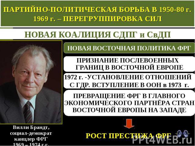 ПАРТИЙНО-ПОЛИТИЧЕСКАЯ БОРЬБА В 1950-80 г. 1969 г. – ПЕРЕГРУППИРОВКА СИЛ НОВАЯ КОАЛИЦИЯ СДПГ и СвДП Вилли Брандт, социал-демократ канцлер ФРГ 1969 – 1974 г.г.