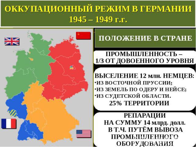 ОККУПАЦИОННЫЙ РЕЖИМ В ГЕРМАНИИ 1945 – 1949 г.г. ПОЛОЖЕНИЕ В СТРАНЕ ПРОМЫШЛЕННОСТЬ – 1/3 ОТ ДОВОЕННОГО УРОВНЯ ВЫСЕЛЕНИЕ 12 млн. НЕМЦЕВ: ИЗ ВОСТОЧНОЙ ПРУССИИ; ИЗ ЗЕМЕЛЬ ПО ОДЕРУ И НЕЙСЕ; ИЗ СУДЕТСКОЙ ОБЛАСТИ. 25% ТЕРРИТОРИИ РЕПАРАЦИИ НА СУММУ 14 млрд.…