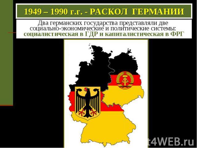 1949 – 1990 г.г. - РАСКОЛ ГЕРМАНИИ Два германских государства представляли две социально-экономические и политические системы: социалистическая в ГДР и капиталистическая в ФРГ