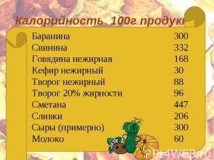 Калорийность 100г продукта