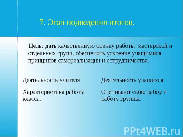 7. Этап подведения итогов. Цель: дать качественную оценку работы мастерской и отдельных групп, обеспечить усвоение учащимися принципов самореализации и сотрудничества.