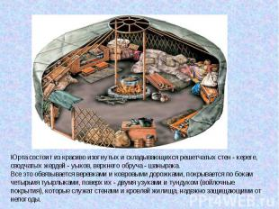 Юрта состоит из красиво изогнутых и складывающихся решетчатых стен - кереге, сво
