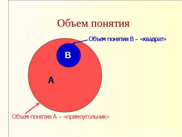 Объем понятияОбъем понятия В – «квадрат» Объем понятия А – «прямоугольник»