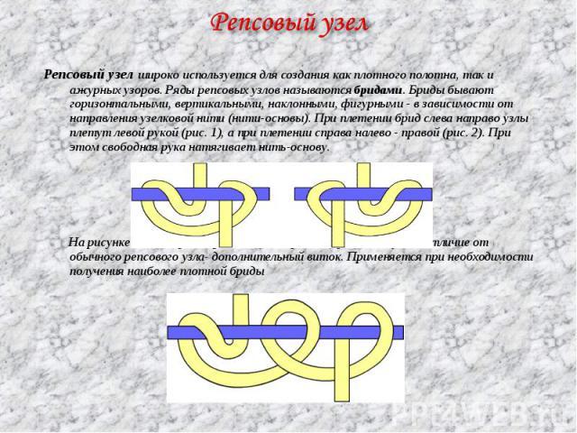 Репсовый узел Репсовый узел широко используется для создания как плотного полотна, так и ажурных узоров. Ряды репсовых узлов называются бридами. Бриды бывают горизонтальными, вертикальными, наклонными, фигурными - в зависимости от направления узелко…