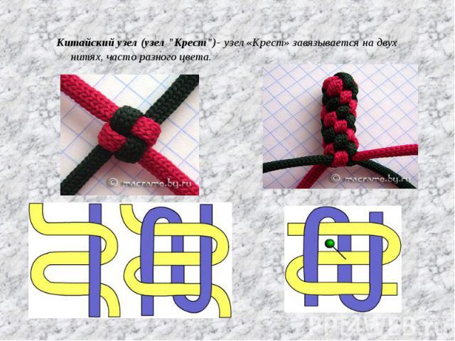 Китайский узел (узел