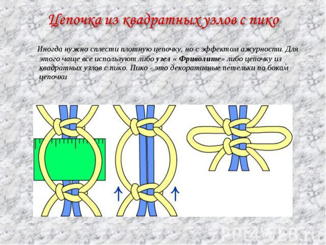 Цепочка из квадратных узлов с пико Иногда нужно сплести плотную цепочку, но с эффектом ажурности. Для этого чаще все используют либо узел « Фриволите» либо цепочку из квадратных узлов с пико. Пико - это декоративные петельки по бокам цепочки