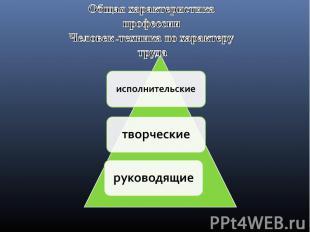 Общая характеристика профессии Человек-техника по характеру труда