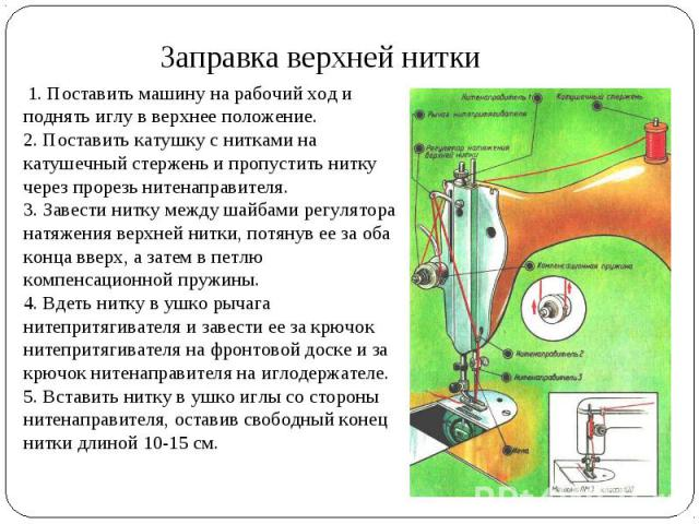 Заправка верхней нитки 1. Поставить машину на рабочий ход и поднять иглу в верхнее положение. 2. Поставить катушку с нитками на катушечный стержень и пропустить нитку через прорезь нитенаправителя. 3. Завести нитку между шайбами регулятора натяжения…