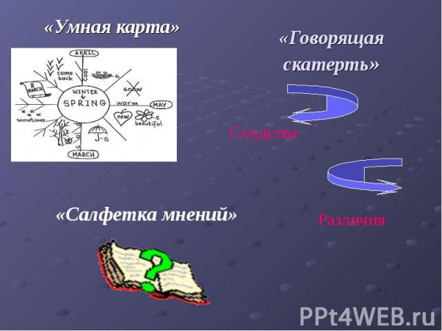 «Умная карта» «Говорящая скатерть»«Салфетка мнений»