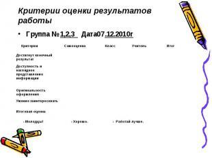 Критерии оценки результатов работы Группа № 1,2,3 Дата07.12.2010г
