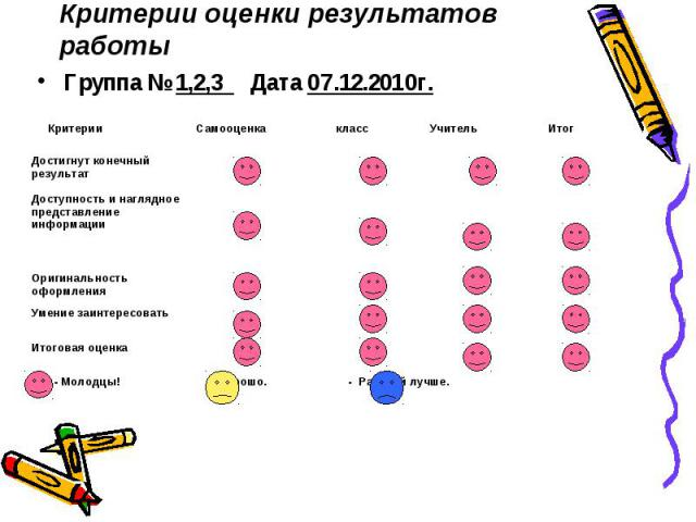 Критерии оценки результатов работыГруппа № 1,2,3 Дата 07.12.2010г.