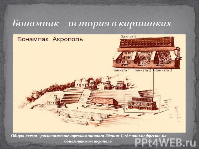 Бонампак - история в картинкахОбщая схема - расположение трехкомнатного Здания 1, где нашли фрески, на бонампакском акрополе
