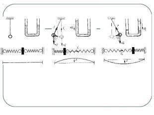 Колебательные системы. Примеры колебаний, изображенные на рисунках: колебания ма