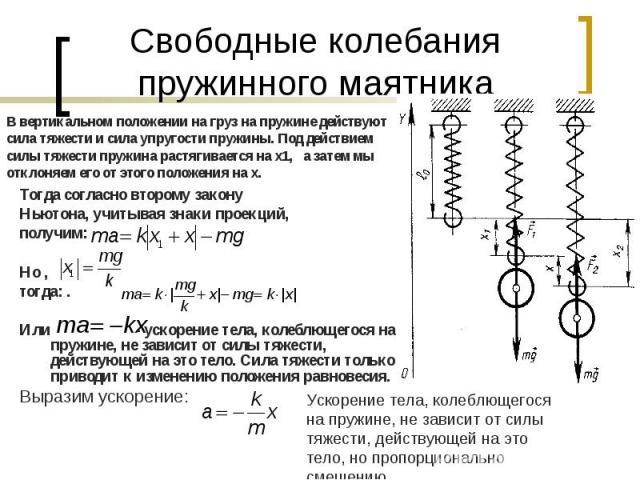 Свободные колебания пружинного маятникаВ вертикальном положении на груз на пружине действуют сила тяжести и сила упругости пружины. Под действием силы тяжести пружина растягивается на х1, а затем мы отклоняем его от этого положения на х. Тогда согла…