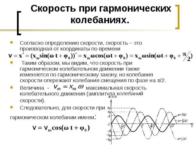 Скорость при гармонических колебаниях. Согласно определению скорости, скорость – это производная от координаты по времени Таким образом, мы видим, что скорость при гармоническом колебательном движении также изменяется по гармоническому закону, но ко…