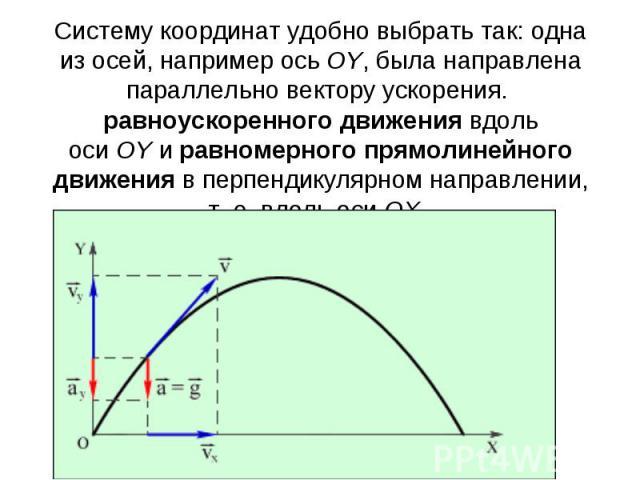 Систему координат удобно выбрать так: одна из осей, например осьOY, была направлена параллельно вектору ускорения. равноускоренного движениявдоль осиOYиравномерного прямолинейного движенияв перпендикулярном направлении, т.е. вдоль осиOX.