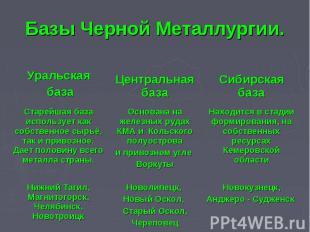 Базы Черной Металлургии.