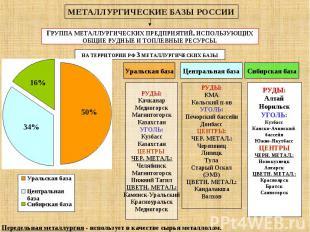 МЕТАЛЛУРГИЧЕСКИЕ БАЗЫ РОССИИ Передельная металлургия - использует в качестве сыр