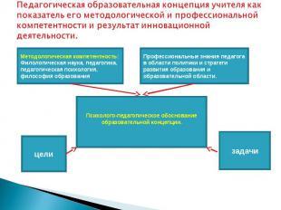 Педагогическая образовательная концепция учителя как показатель его методологиче